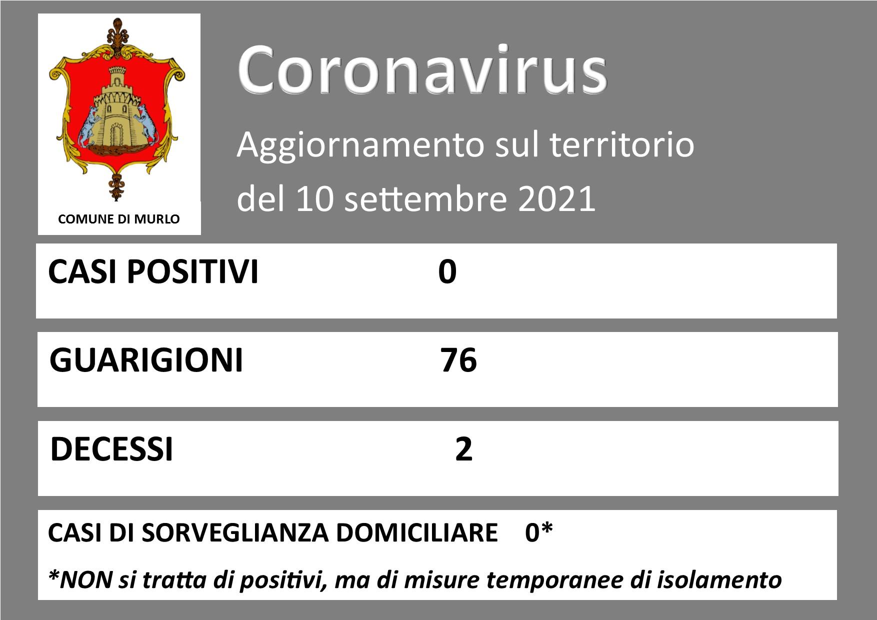 SCHEMA CORONAVIRUS 10092021