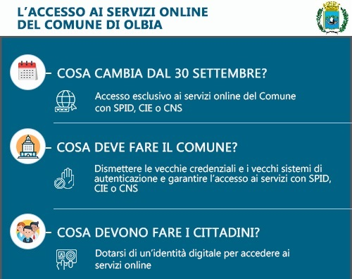 2021.10.01-Olbia-identita-digitali-switch-off