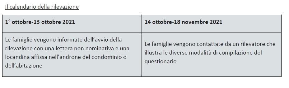 calendario rilevazione 2